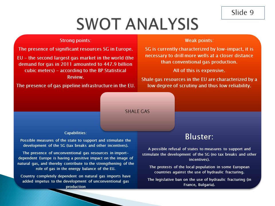 Strong points: The presence of significant resources SG in Europe.