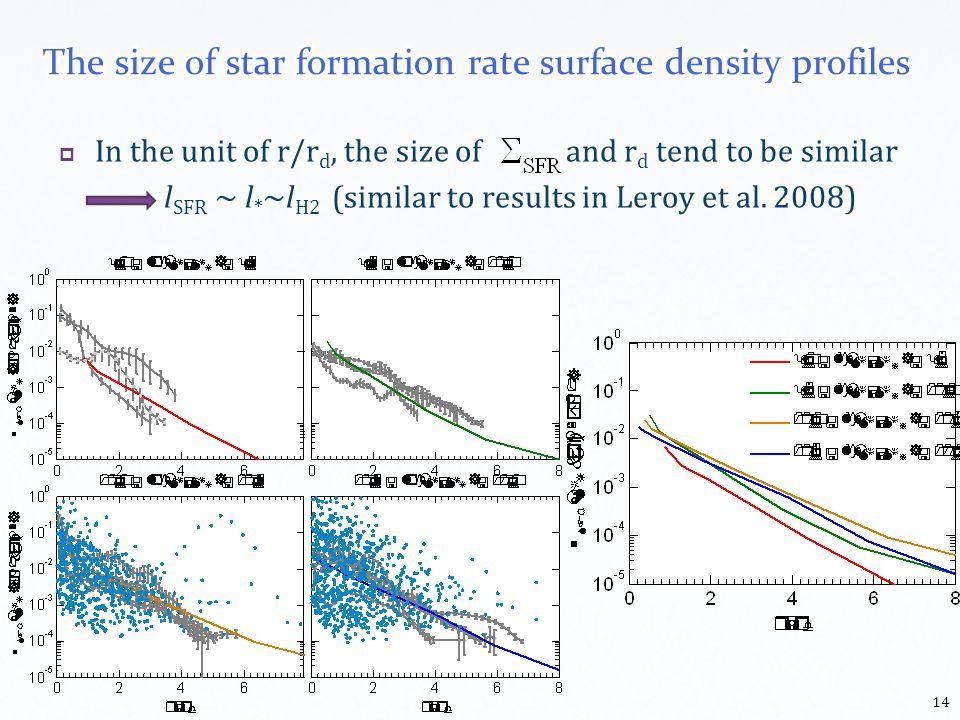 In the unit of r/r d, the size of and r d tend to be similar l SFR ~ l * ~l H2 (similar to results in Leroy et al. 2008) 14