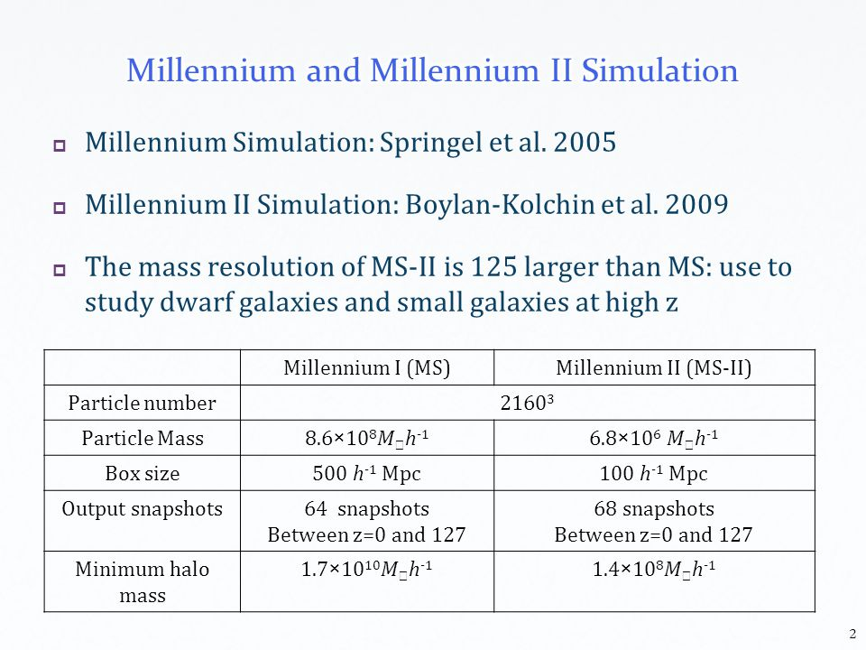 Millennium Simulation: Springel et al. 2005 Millennium II Simulation: Boylan-Kolchin et al. 2009 The mass resolution of MS-II is 125 larger than MS: u