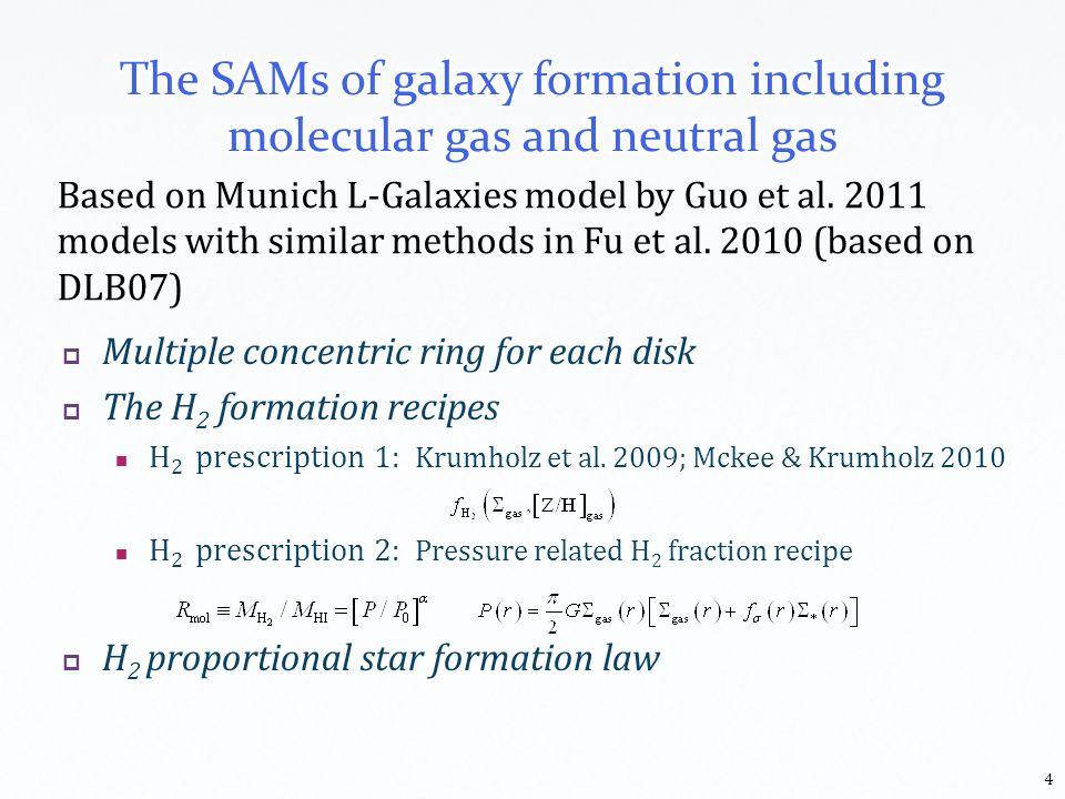 Leroy et al. 2008 Schruba et al. 2011 Genzel et al. 2010 for high z 5