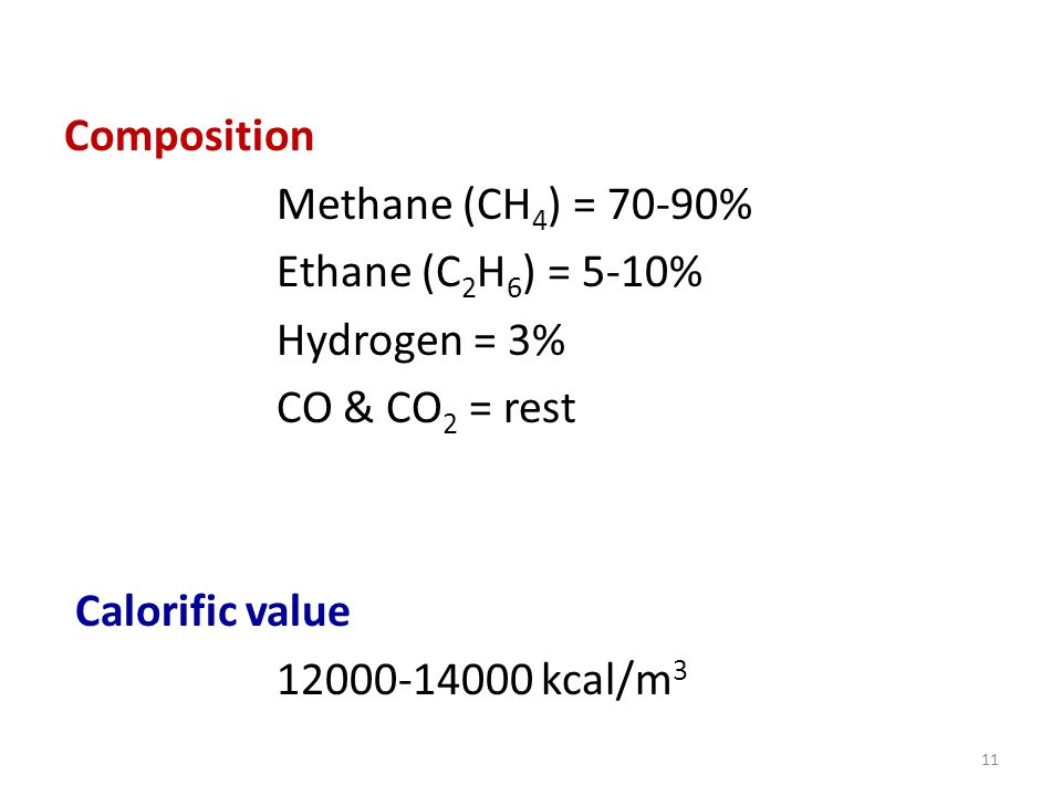 Composition Methane (CH 4 ) = 70-90% Ethane (C 2 H 6 ) = 5-10% Hydrogen = 3% CO & CO 2 = rest Calorific value 12000-14000 kcal/m 3 11