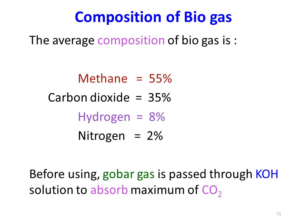 Composition of Bio gas The average composition of bio gas is : Methane = 55% Carbon dioxide = 35% Hydrogen = 8% Nitrogen = 2% Before using, gobar gas