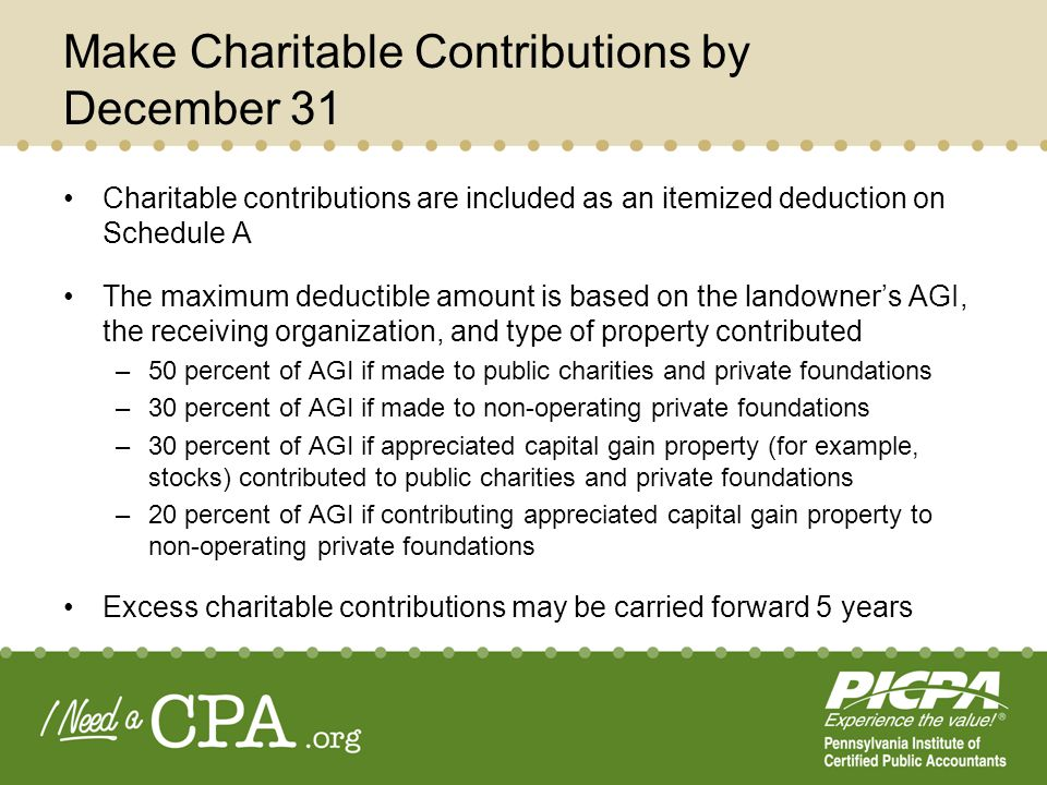 Make Charitable Contributions by December 31 Charitable contributions are included as an itemized deduction on Schedule A The maximum deductible amoun