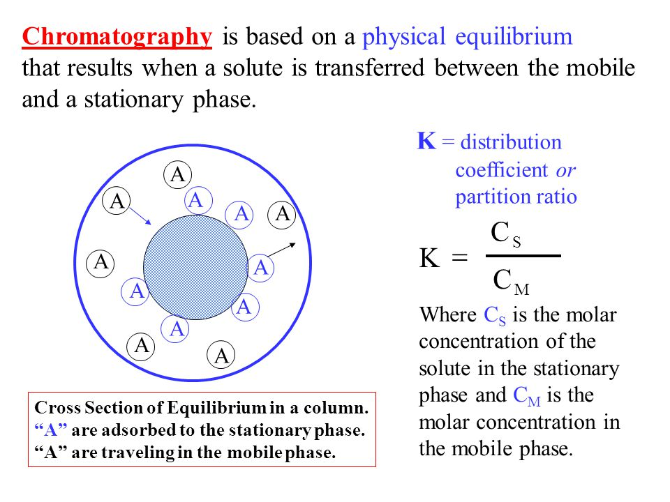 wbwb h Area = 1/2 w b h The Gaussian curve can be approximated as triangular in shape, to simplify area measurement.