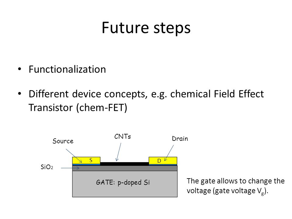 Future steps Functionalization Different device concepts, e.g.