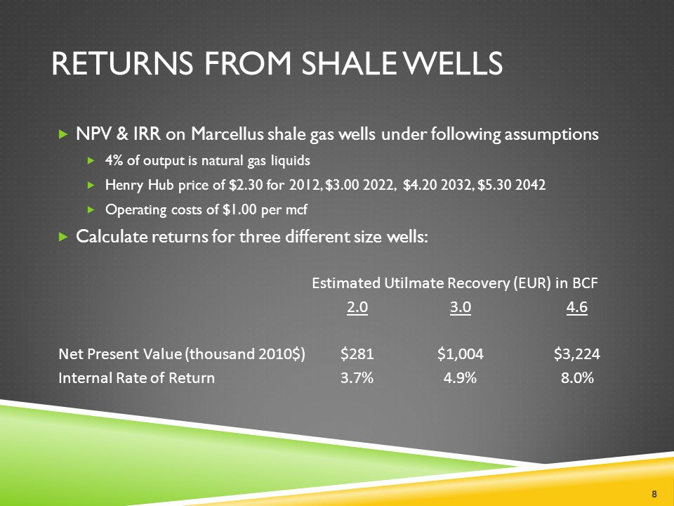RETURNS FROM SHALE WELLS NPV & IRR on Marcellus shale gas wells under following assumptions 4% of output is natural gas liquids Henry Hub price of $2.30 for 2012, $3.00 2022, $4.20 2032, $5.30 2042 Operating costs of $1.00 per mcf Calculate returns for three different size wells: 8 Estimated Utilmate Recovery (EUR) in BCF 2.03.04.6 Net Present Value (thousand 2010$)$281$1,004$3,224 Internal Rate of Return3.7%4.9%8.0%