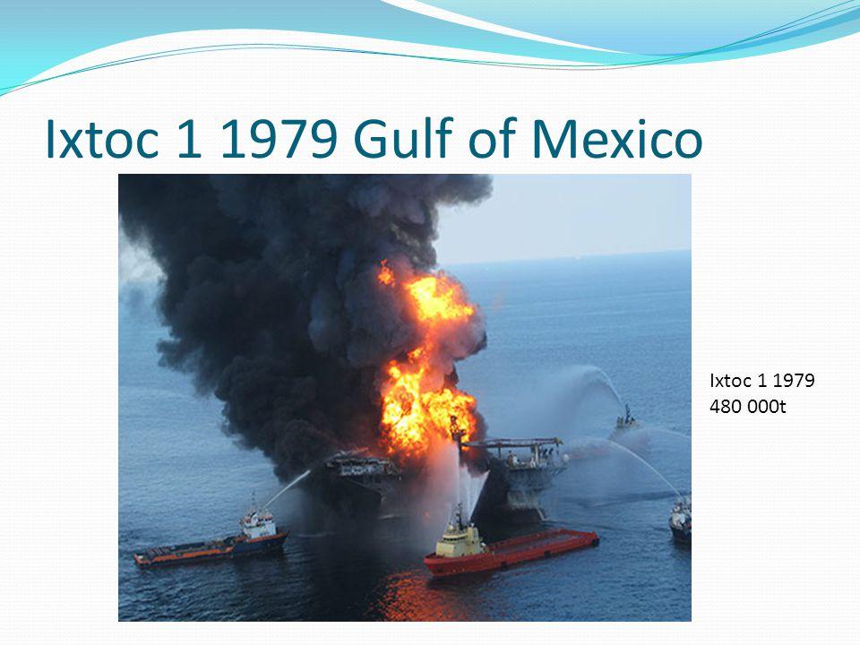 Ixtoc 1 1979 Gulf of Mexico Ixtoc 1 1979 480 000t