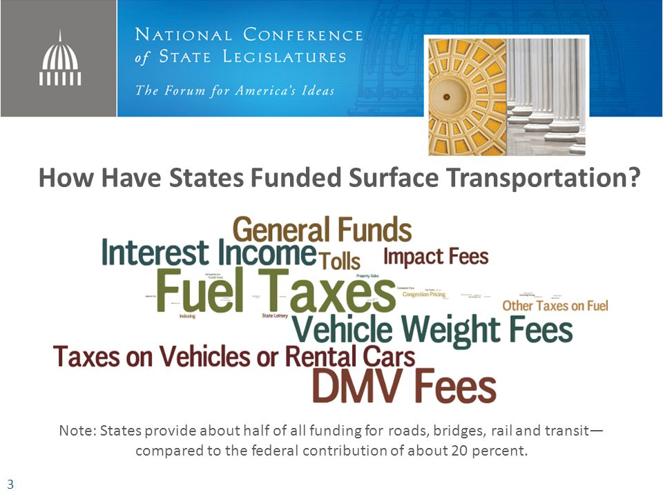 Note: States provide about half of all funding for roads, bridges, rail and transit compared to the federal contribution of about 20 percent.