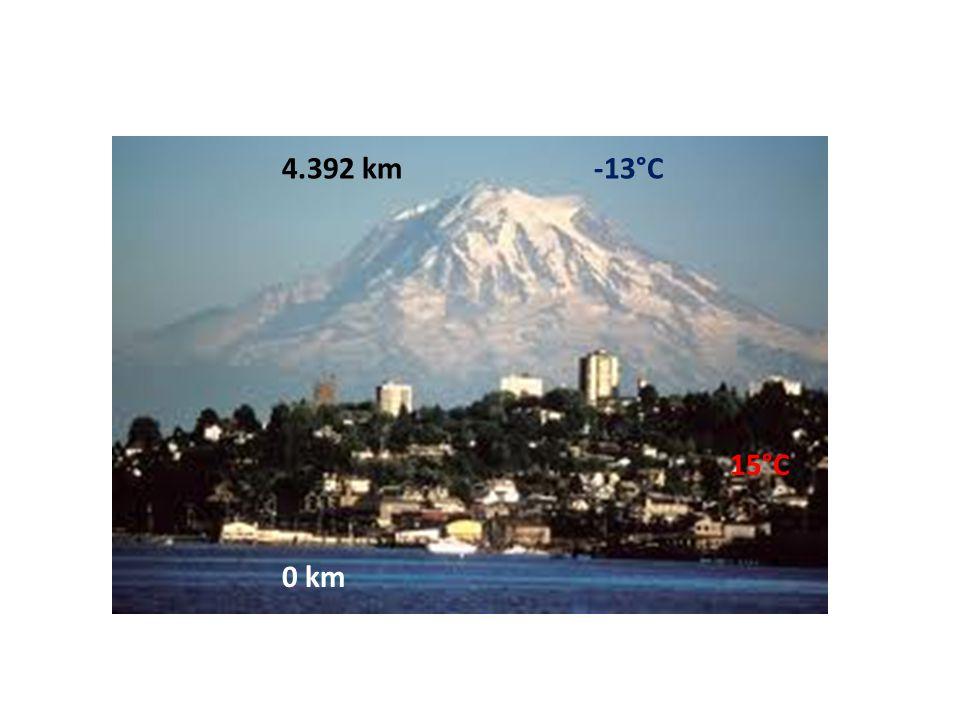 4.392 km 0 km 15°C -13°C