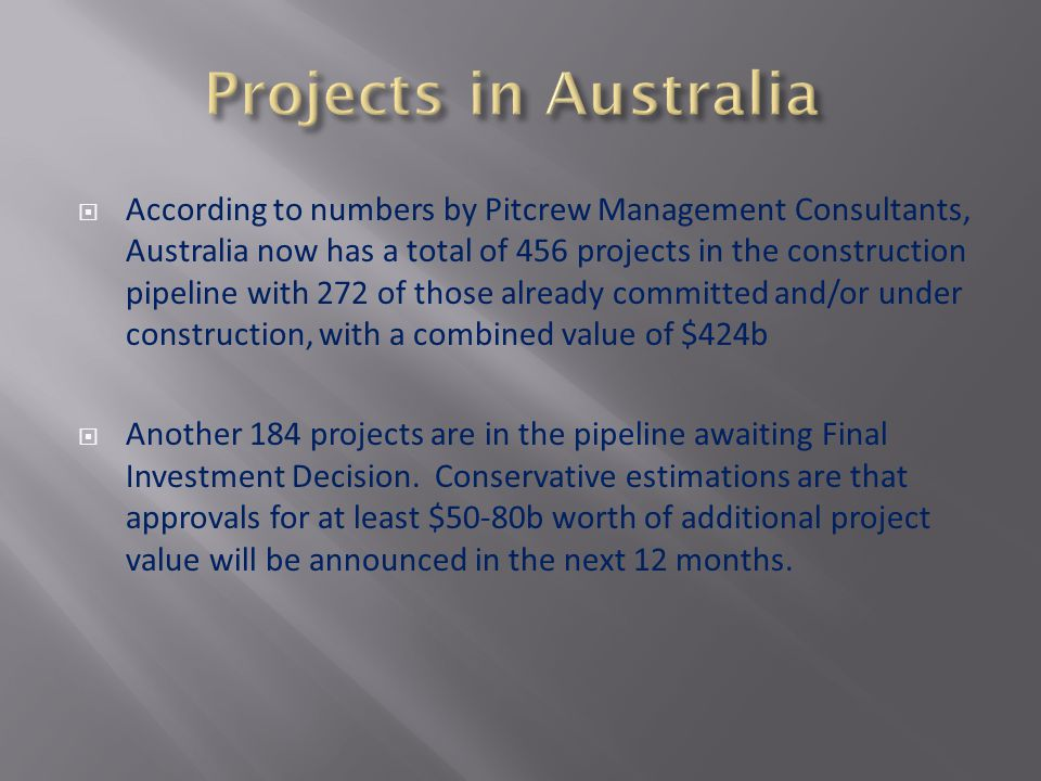 According to numbers by Pitcrew Management Consultants, Australia now has a total of 456 projects in the construction pipeline with 272 of those alrea