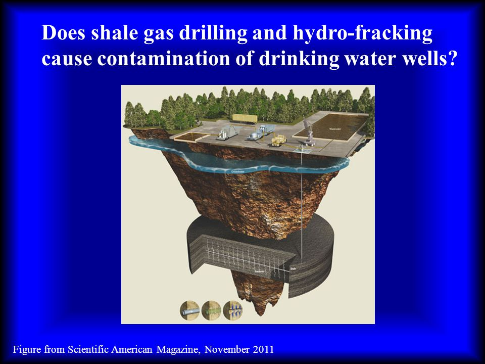 Figure from Scientific American Magazine, November 2011 Does shale gas drilling and hydro-fracking cause contamination of drinking water wells?