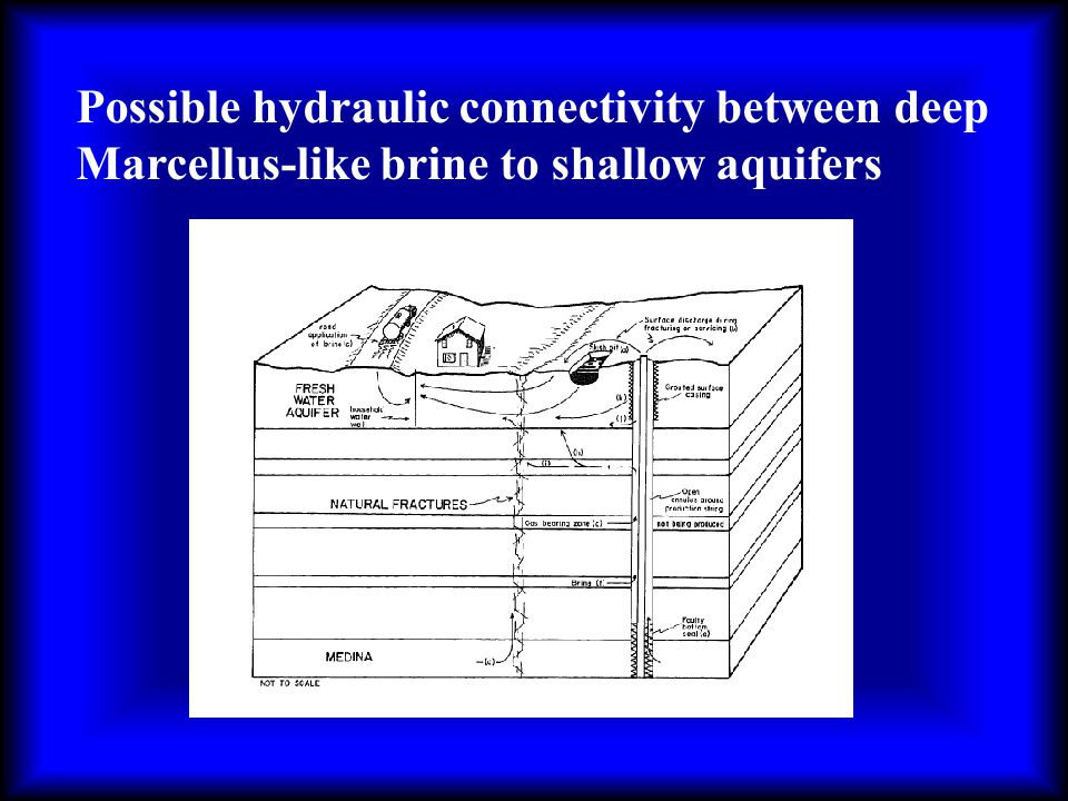 Possible hydraulic connectivity between deep Marcellus-like brine to shallow aquifers