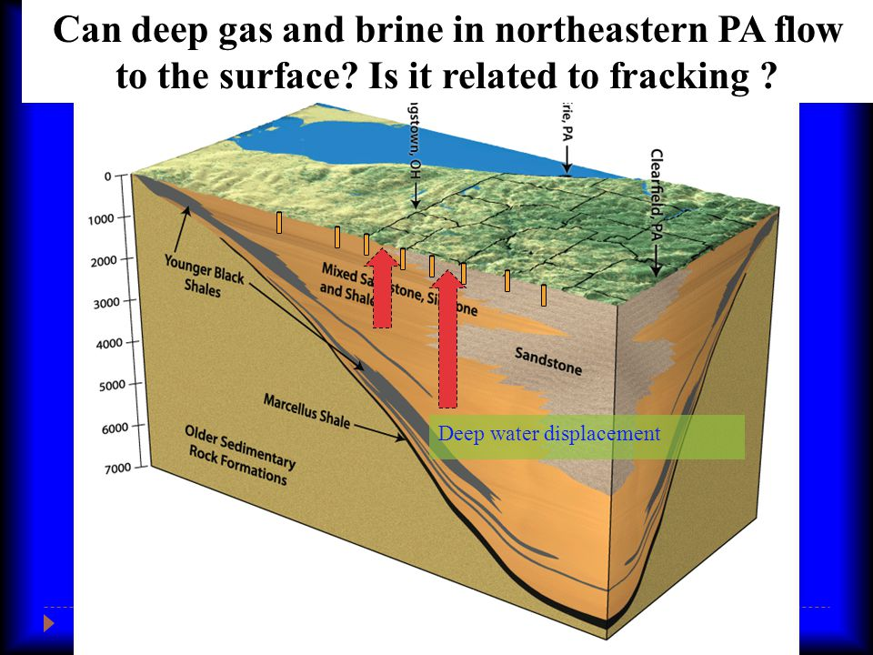 Deep water displacement Can deep gas and brine in northeastern PA flow to the surface.