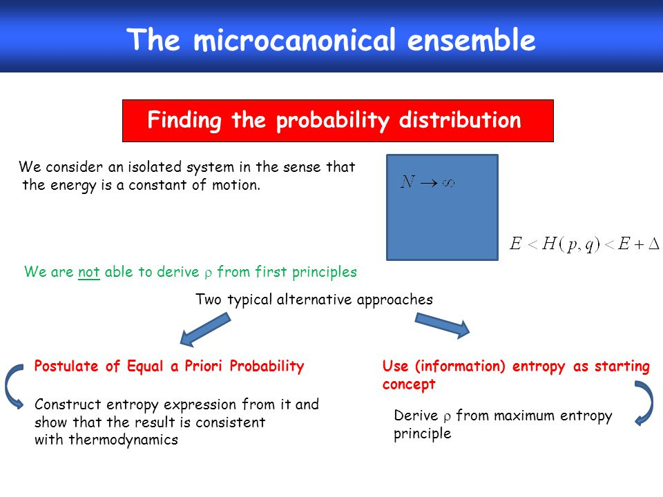 The microcanonical ensemble Finding the probability distribution We consider an isolated system in the sense that the energy is a constant of motion.