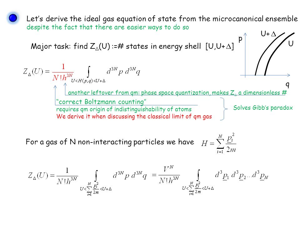 Lets derive the ideal gas equation of state from the microcanonical ensemble despite the fact that there are easier ways to do so Major task: find Z (U) :=# states in energy shell [U,U+ ] q p U U+ correct Boltzmann counting requires qm origin of indistinguishability of atoms We derive it when discussing the classical limit of qm gas another leftover from qm: phase space quantization, makes Z a dimensionless # For a gas of N non-interacting particles we have Solves Gibbs paradox