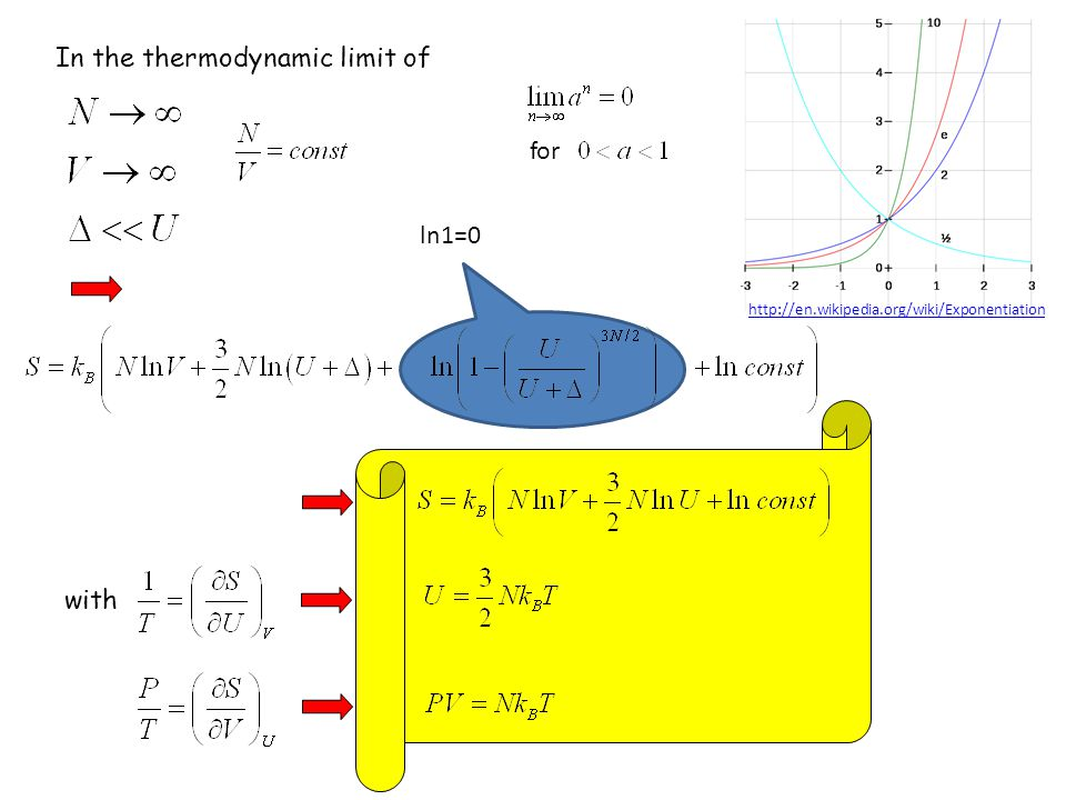 In the thermodynamic limit of ln1=0 with http://en.wikipedia.org/wiki/Exponentiation for