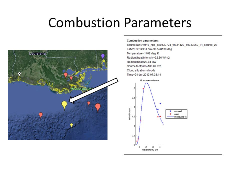 Combustion Parameters