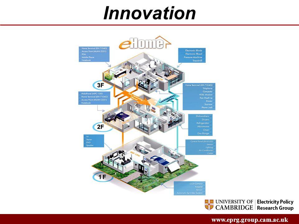 www.eprg.group.cam.ac.uk Innovation