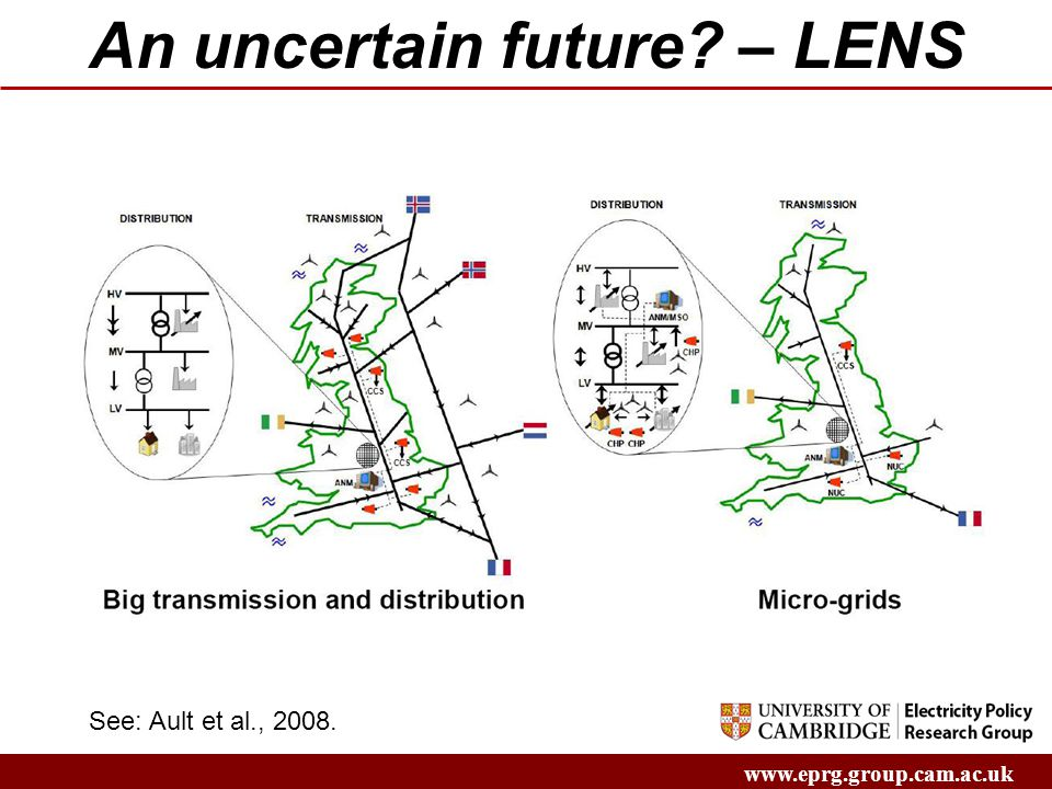 An uncertain future – LENS See: Ault et al., 2008.