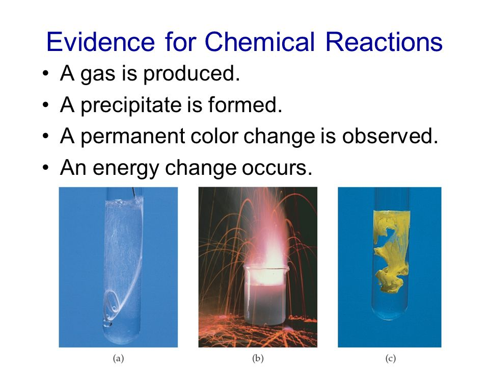 Evidence for Chemical Reactions A gas is produced.