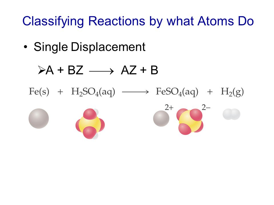 Classifying Reactions by what Atoms Do Single Displacement A + BZ AZ + B
