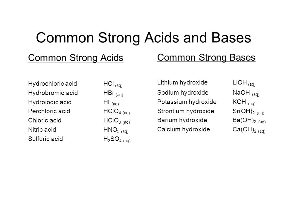 Common Strong Acids and Bases Common Strong Acids Hydrochloric acidHCl (aq) Hydrobromic acidHBr (aq) Hydroiodic acidHI (aq) Perchloric acidHClO 4 (aq)