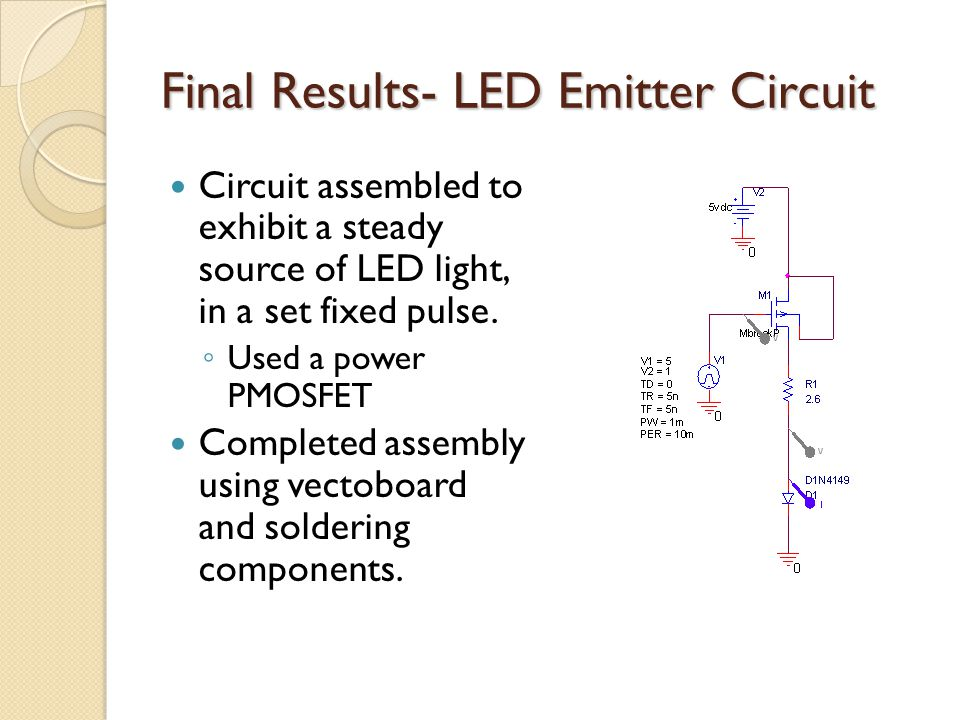 Final Results- Receiver Circuit Circuit assembled to receive the light source and transfer it into voltage output.