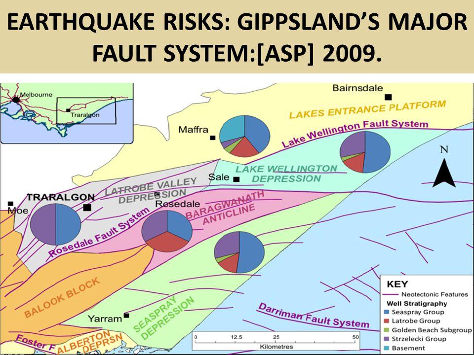 EARTHQUAKE RISKS: GIPPSLANDS MAJOR FAULT SYSTEM:[ASP] 2009.