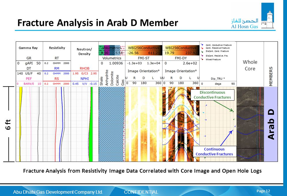 Abu Dhabi Gas Development Company Ltd. CONFIDENTIAL Page 12 Fracture Analysis in Arab D Member Fracture Analysis from Resistivity Image Data Correlate