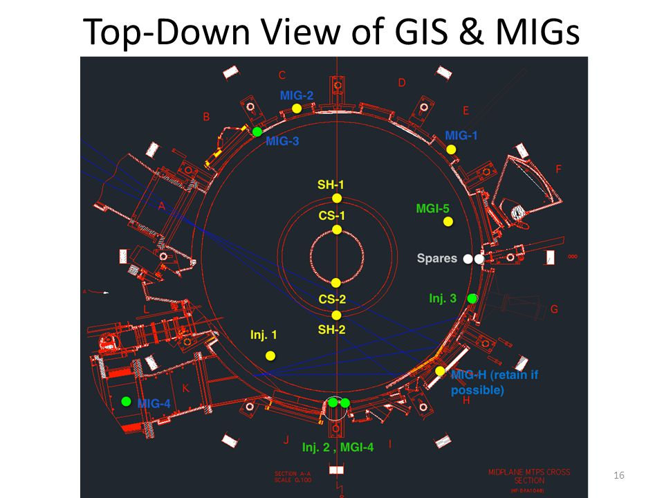 Top-Down View of GIS & MIGs 16