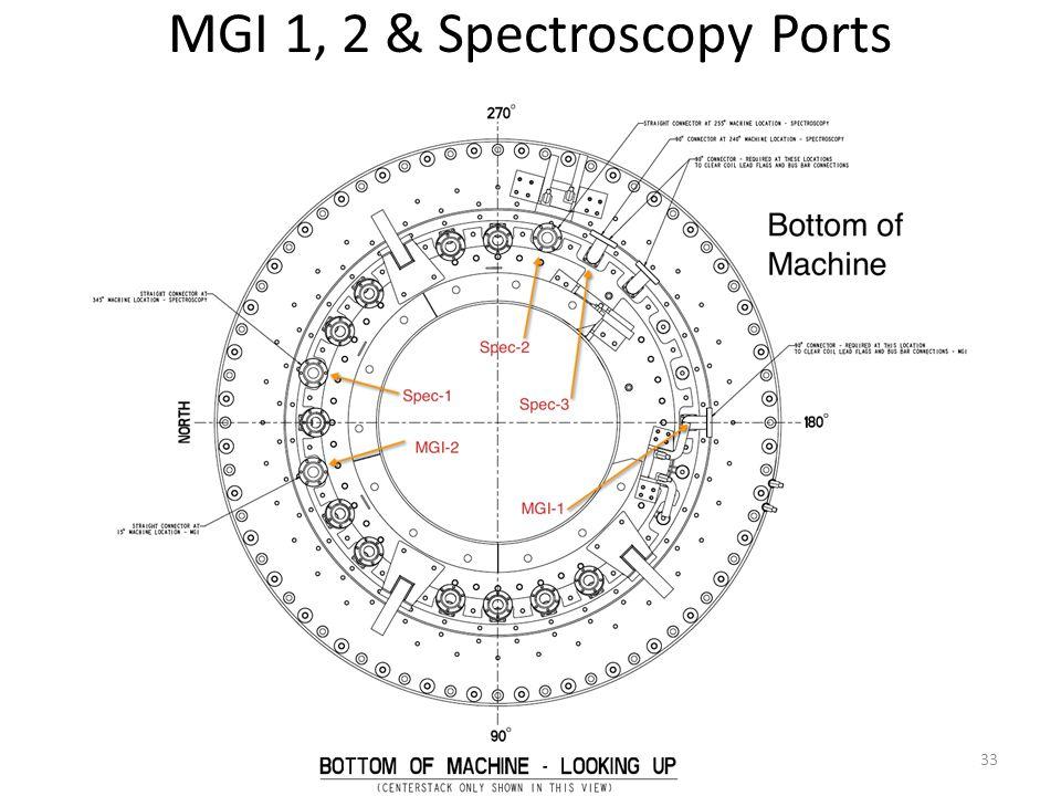 MGI 1, 2 & Spectroscopy Ports 33