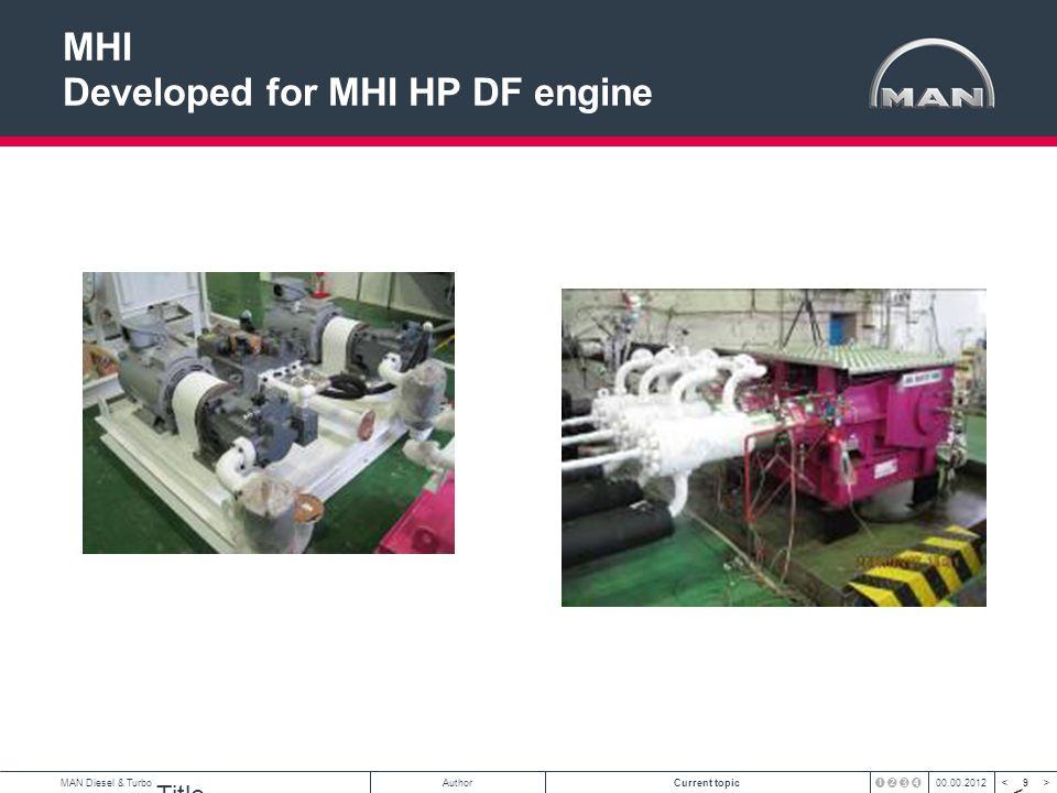 10 < >MAN Diesel & TurboAuthorCurrent topic00.00.2012 Cryostar HP Pump & Vaporiser Title High-pressure pump HPP3 60/110 Triplex