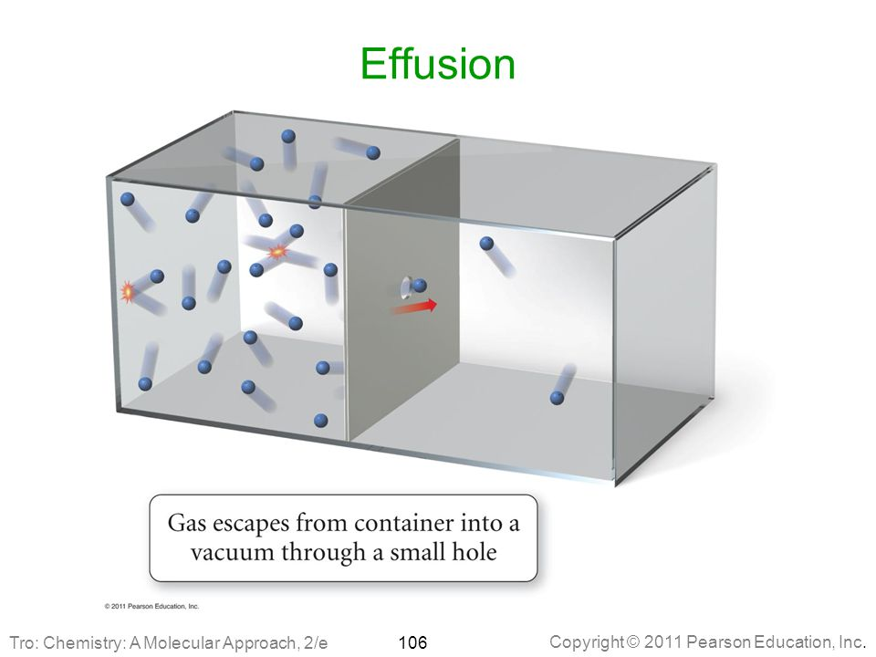 Copyright © 2011 Pearson Education, Inc. Effusion 106Tro: Chemistry: A Molecular Approach, 2/e