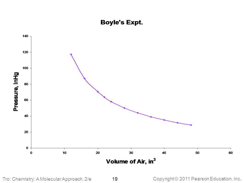Copyright © 2011 Pearson Education, Inc. 19Tro: Chemistry: A Molecular Approach, 2/e