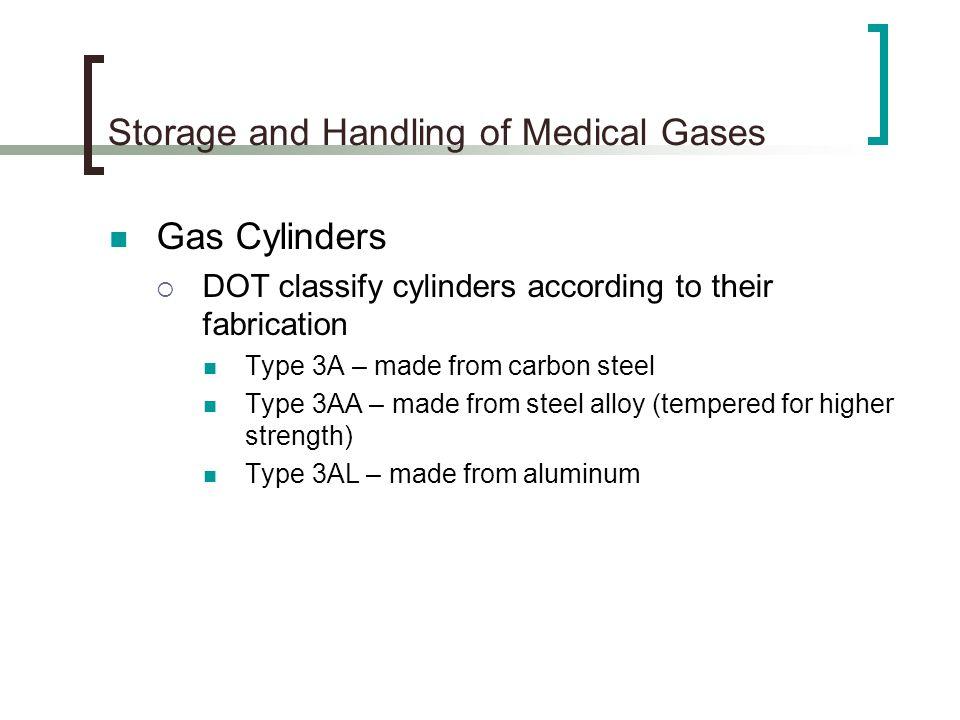 Storage and Handling of Medical Gases Bulk Liquid Oxygen