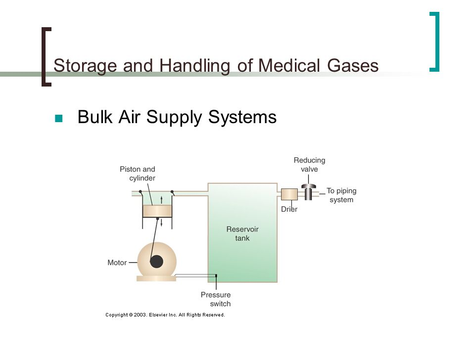 Storage and Handling of Medical Gases Bulk Air Supply Systems