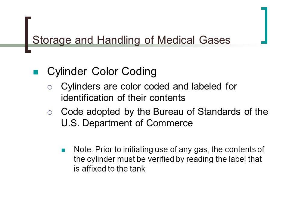 Storage and Handling of Medical Gases Cylinder Color Coding United StatesCanada OxygenGreenWhite Carbon DioxideGrayGray Nitrous OxideBlueBlue CyclopropaneOrangeOrange HeliumBrownBrown EthyleneRedRed CO2/O2Gray/GreenGray/Green Helium/O2Brown/GreenBrown/Green NitrogenBlackBlack AirYellowYellow Nitrogen/O2Black/GreenBlack/Green