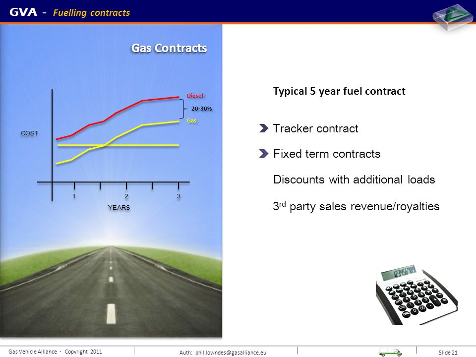 Gas Contracts Tracker contract Typical 5 year fuel contract Discounts with additional loads Fixed term contracts 3 rd party sales revenue/royalties Auth: phil.lowndes@gasalliance.eu Slide 21 GVA - Fuelling contracts Diesel Gas 20-30% Gas Vehicle Alliance - Copyright 2011
