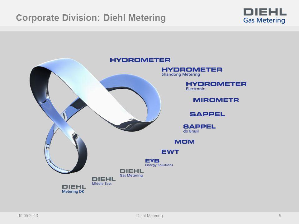 Corporate Division Diehl Metering: Key Figures Sales:265 Million Euro Employees:2,000 6.5 Mio Measuring Units p.