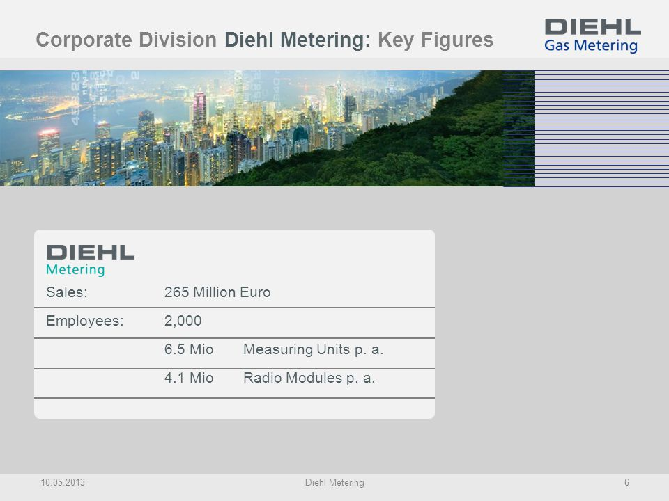 Corporate Division Diehl Metering: Key Figures Sales:265 Million Euro Employees:2,000 6.5 Mio Measuring Units p. a. 4.1 Mio Radio Modules p. a. 10.05.