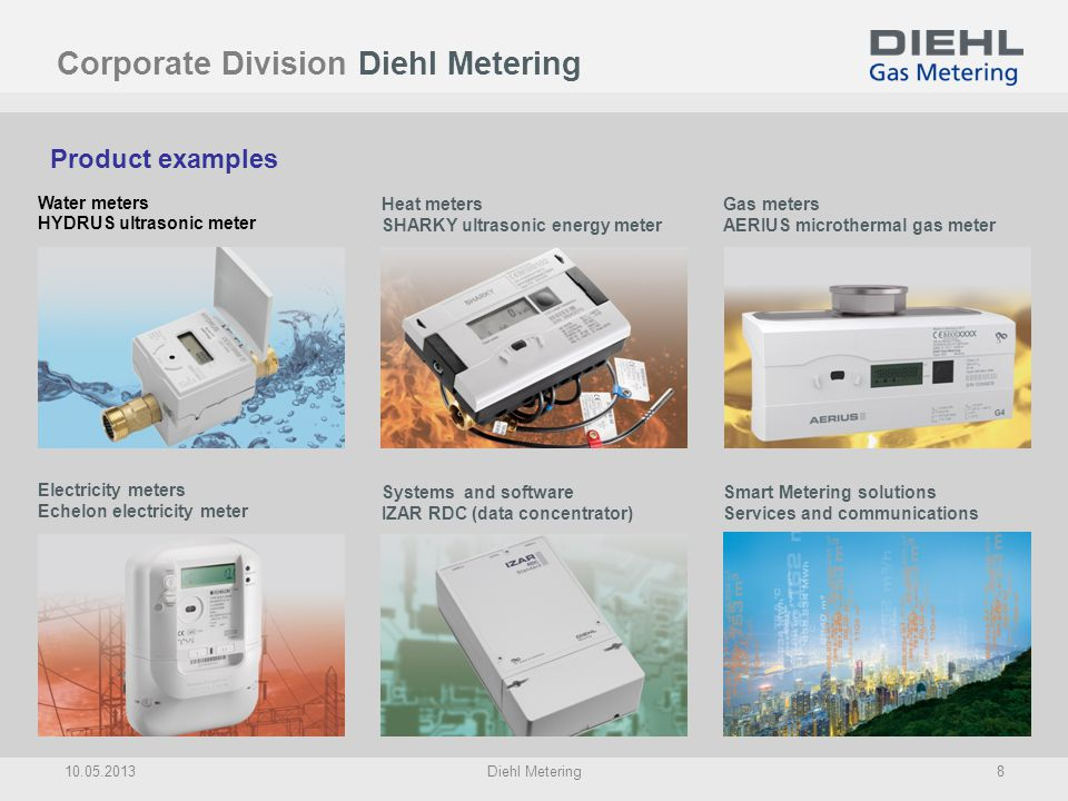 Product examples Corporate Division Diehl Metering Water meters HYDRUS ultrasonic meter Systems and software IZAR RDC (data concentrator) Gas meters A