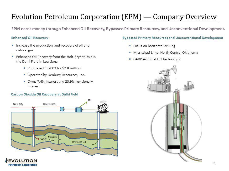 Evolution Petroleum Corporation (EPM) Company Overview 10 Enhanced Oil Recovery Increase the production and recovery of oil and natural gas Enhanced O