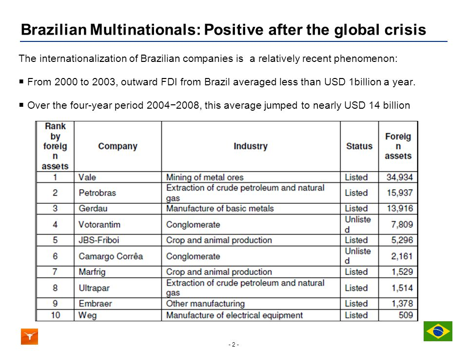 - 2 - Brazilian Multinationals: Positive after the global crisis The internationalization of Brazilian companies is a relatively recent phenomenon: From 2000 to 2003, outward FDI from Brazil averaged less than USD 1billion a year.