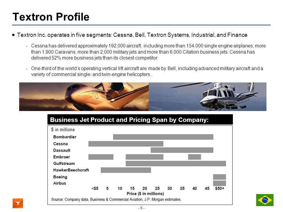 - 5 - Textron Profile Textron Inc.