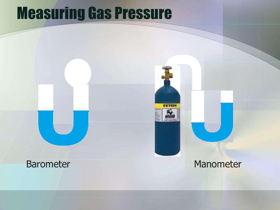 Measuring Gas Pressure BarometerManometer