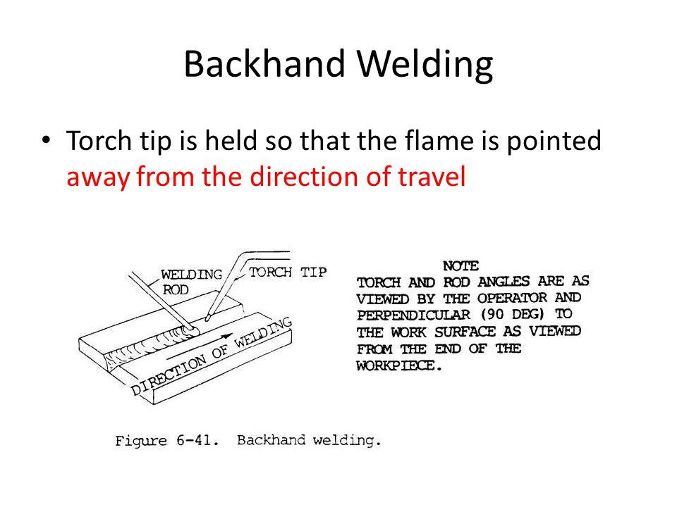 Torch Angles Travel Angle Work Angle Push Angle Drag Angle