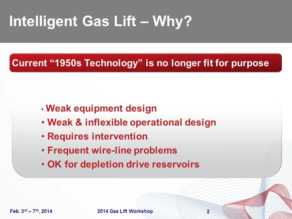 Intelligent Gas Lift – Why.Feb.