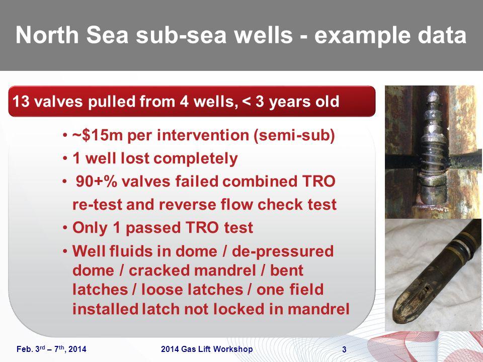 North Sea sub-sea wells - example data Feb.
