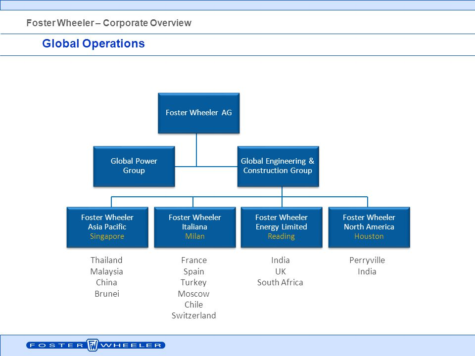 4 Global Operations Foster Wheeler – Corporate Overview Thailand Malaysia China Brunei France Spain Turkey Moscow Chile Switzerland India UK South Africa Perryville India Foster Wheeler AG Global Power Group Global Engineering & Construction Group Foster Wheeler Asia Pacific Singapore Foster Wheeler Italiana Milan Foster Wheeler Energy Limited Reading Foster Wheeler North America Houston