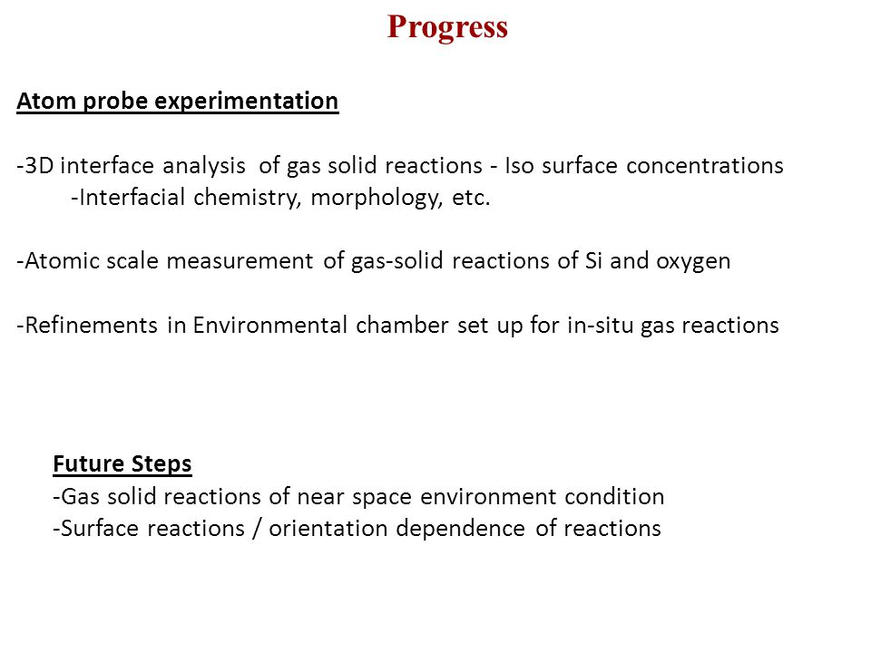 Chemistry of Gas-Solid Reactions We have analyzed gas-solid reactions of materials and the resulting bonds Oxidation of Aluminum at 450 C, 2.5 x 10- 3 Torr for 10 min.
